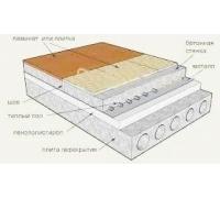 ПСБ-С  Теплый пол Оптима (М35, ППС 25РА) от20 до 500мм